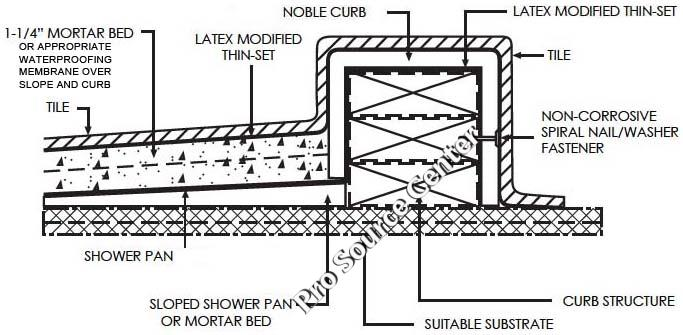 Shower Curb Overlay Dimensions Shower Curb Overlay Diagram