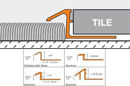 Schluter Reno Tk Tile Edge Protection Floor Transition