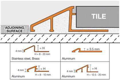 Schluter Reno U Tile Edge Protection Floor Transition