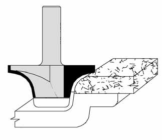 Rounding Over Undermount Lmtd Clearance Surface Bowl Bits by Velepec