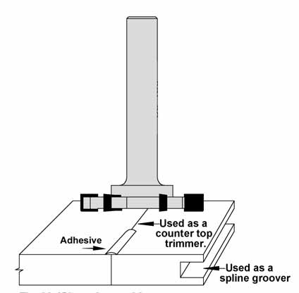Solid Surface Countertop Trimmer and Grooving Router Bit by Velepec